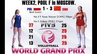 Week2 [PoolF]: China VS Poland Volleyball Women