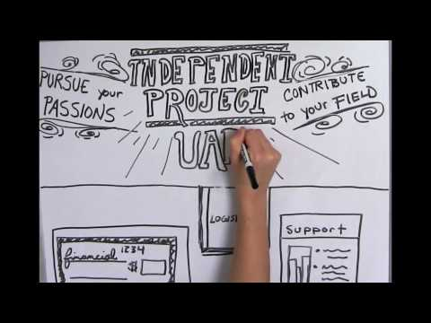 Writing a Project Proposal | Research and Independent