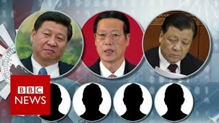 Panama Papers: China leaders' relatives named in documents - BBC News