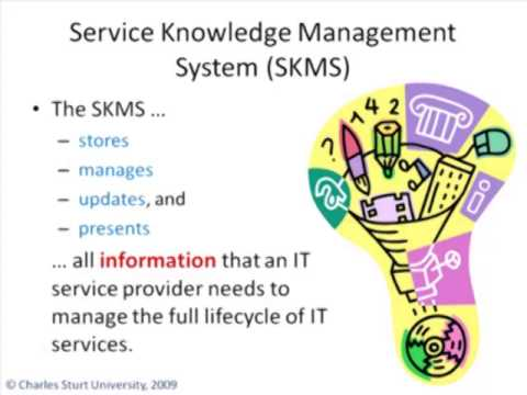030 Service Knowledge Management System Skms Youtube