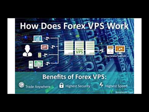 Free windows vps forex armada forex broker