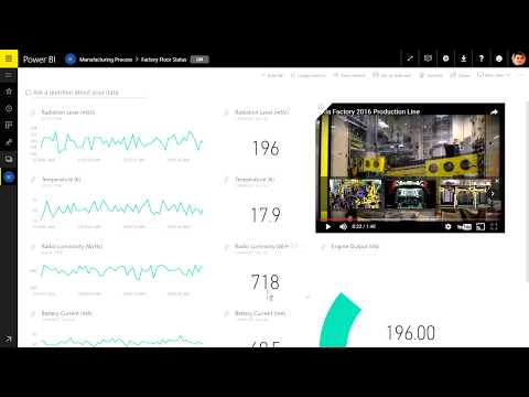 Live Data Streaming in Power BI