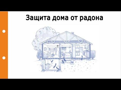 Дом Н. В. Гоголя — мемориальный музей и научная библиотека