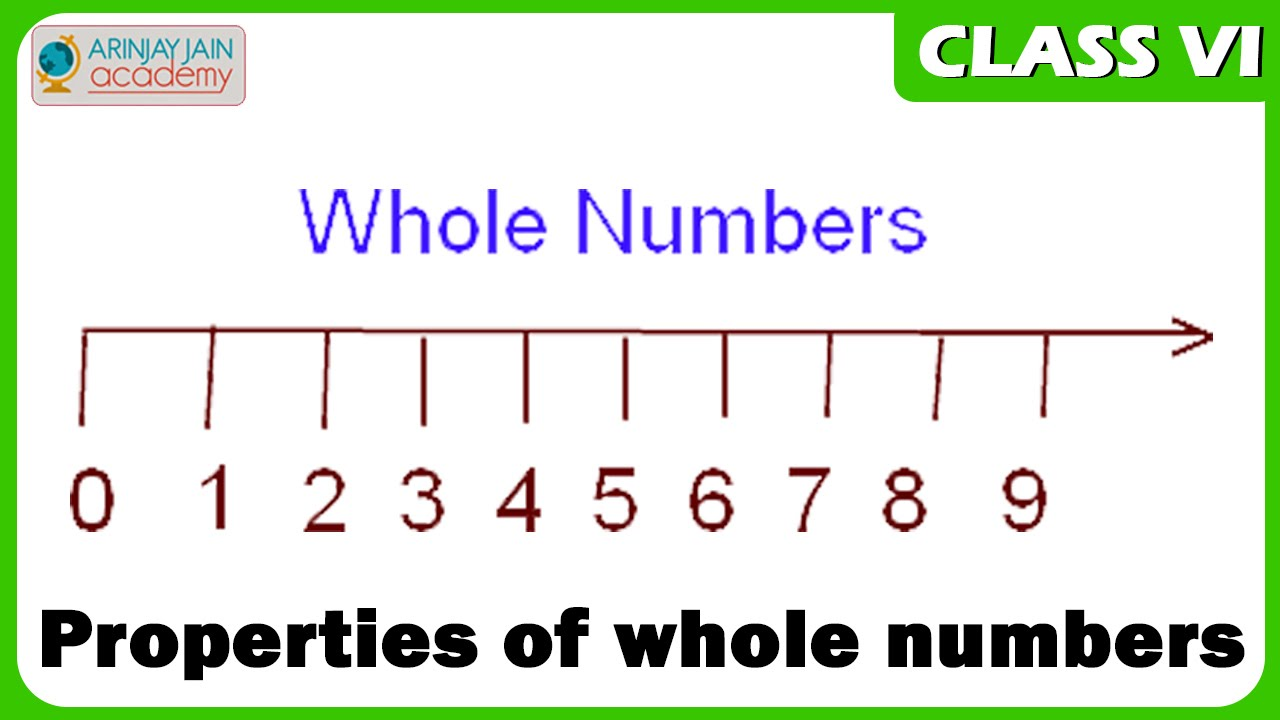 worksheet Working With The Properties Of Mathematics properties of whole numbers maths class vi cbse isce ncert youtube