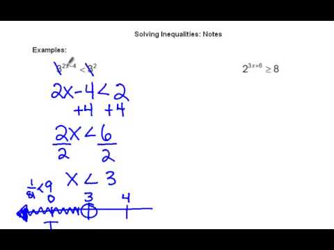 Exponential Inequalities Youtube