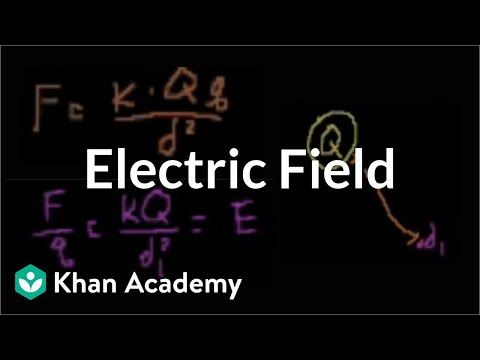 Electric field | Electric charge, electric force, and voltag