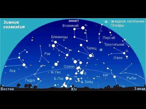13  Находим координаты судна. Мореходная астрономия. Навигация