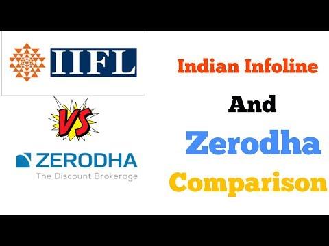 Zerodha Vs IIFL (India Infoline)||Stock Broker Comparison||ज़ेरोध इंडिया इन्फोलाइन विश्लेषण||