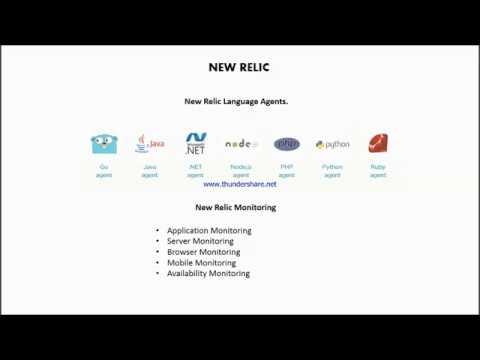 Getting Started With New Relic - An Apllication Performance Monitoring Tool