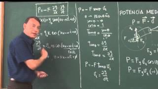 Clase 3: Cálculo de la Potencia media de una Onda armónica.
