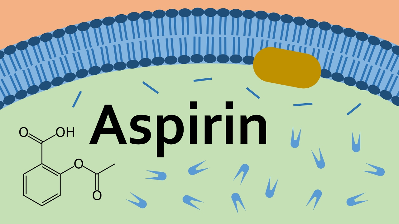 hight resolution of aspirin and prostaglandins