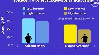Will a sugar tax tackle obesity?