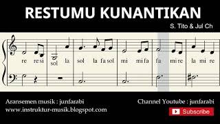 not balok restumu kunantikan - lagu wajib nasional - doremi / solmisasi