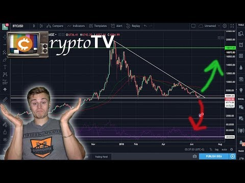 Two Reasons Why Litecoin Could Breakout Soon...NOT CLICKBAIT (Verge Analysis)