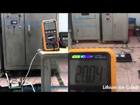 Lithium Phosphate vs Lithium Cobalt Safety Test