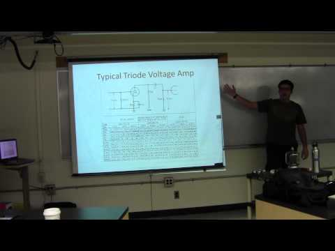 Introduction to the Physics of Vacuum Tubes