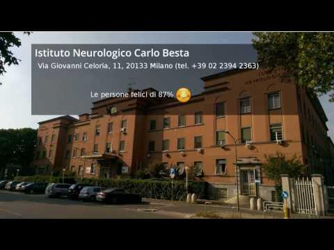 Piccolo museo istituto neurologico carlo besta picture of