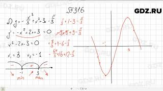 № 31.6 - Алгебра 10-11 класс Мордкович