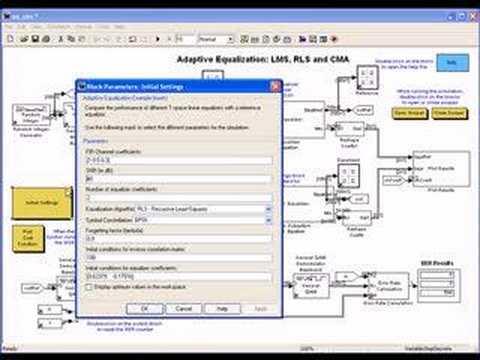 Matlab/Simulink : DSP, Communications Toolbox