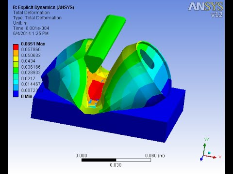 Ansys workbench and using  LSDYNA  Soda can crush Explicit Dynamics analysis