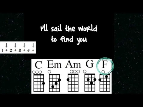 Count On Me - Bruno Mars - UKE CHORD GUIDE