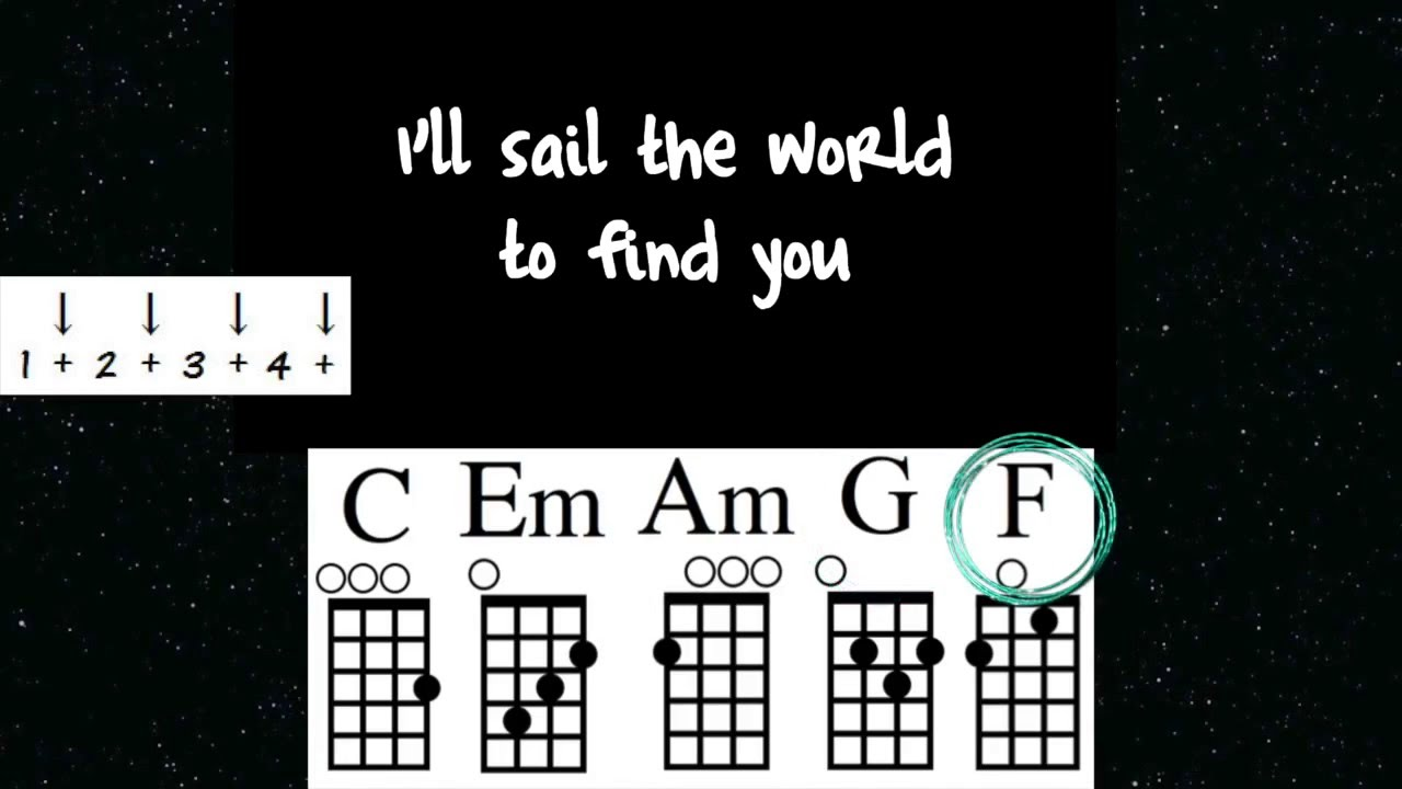 Count On Me Bruno Mars Uke Chord Guide Youtube