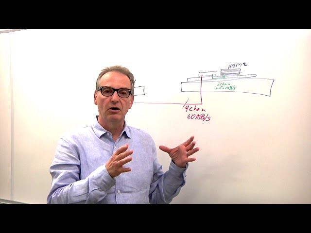 Using High-Bandwidth Memory (HBM)