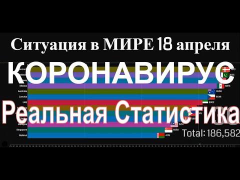 Коронавирус 18 04 2020 статистика и последние новости, число по странам коронавирус 18.04.2020