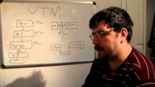 What is a UTM ?