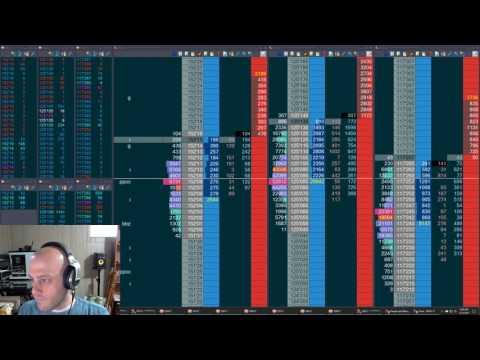 Trading ZB 30 Year Bond 2017 07 12