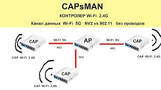 capsMan  без кабелей, Бесшовный роуминг всё по Wi-Fi