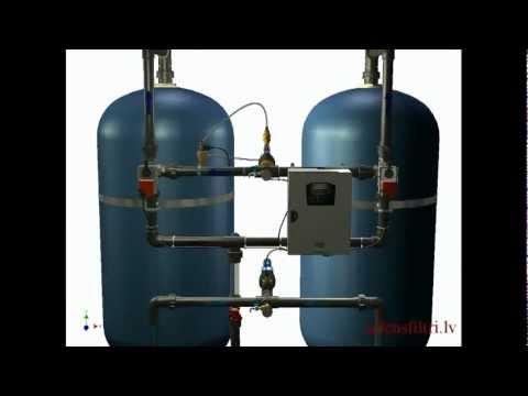 WATEX WATER TREATMENT FILTERS FA TYPE (Iron, Manganese, Smell, Amonium, Turbidity Removal)