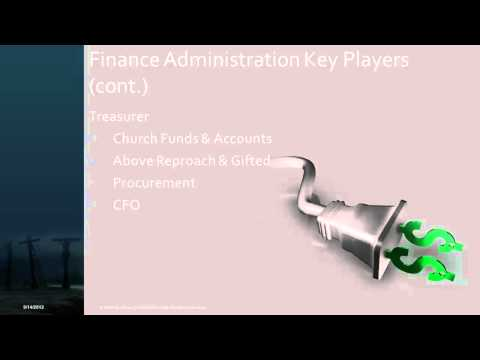 Church and Business Financial Administration Part II