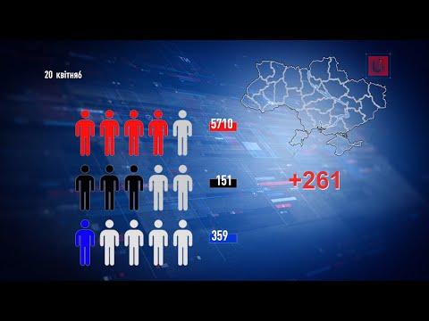 Майже 200 закарпатців хворіють на коронавірус. Загалом в Україні — 5710 випадків COVID-19