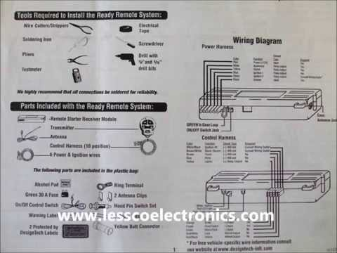 ready remote wiring diagram  process flow diagram checklist