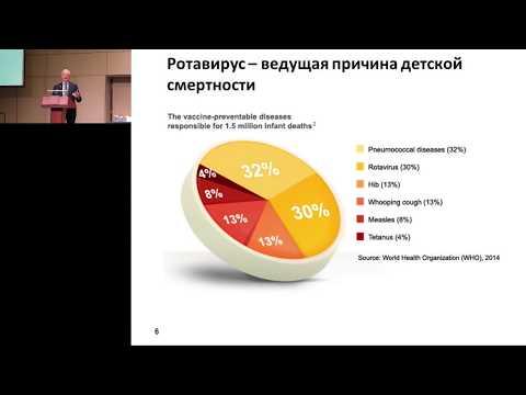 16.02.2018 - Опыт вакцинации от ротавируса в мире и в Российской Федерации