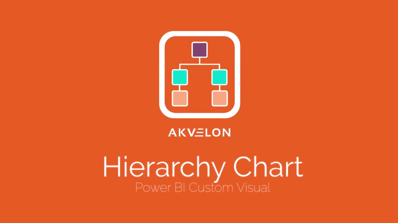 Hierarchy Chart by Akvelon - Power BI Custom Visual