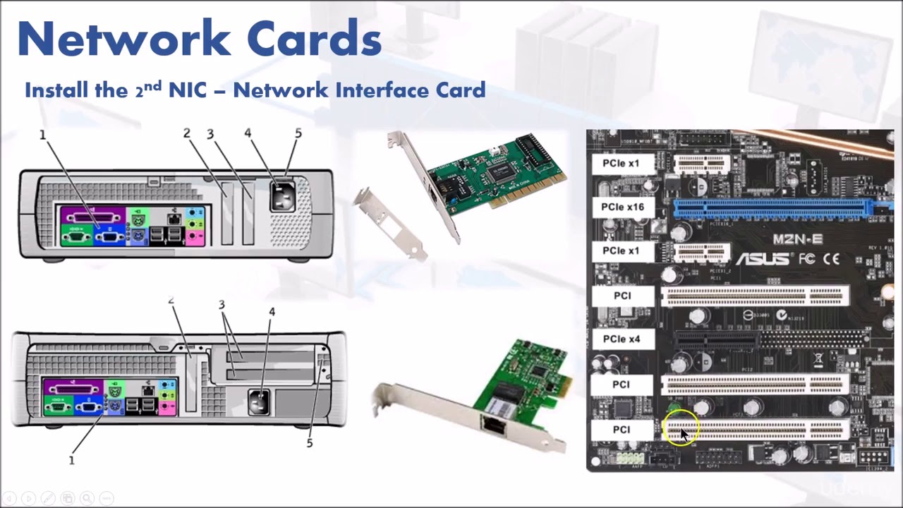 What is a network card