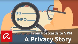 ✉ From Postcards to VPN - A Privacy Story