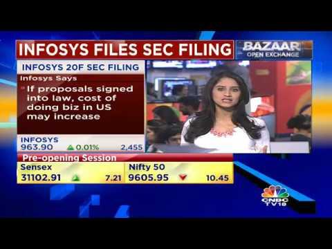 Infosys Files SEC Filing
