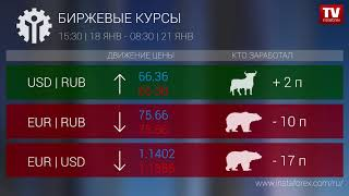 InstaForex tv news: Кто заработал на Форекс 21.01.2019 9:30