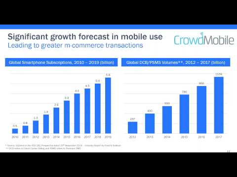Crowd Mobile FY15 Results Presentation