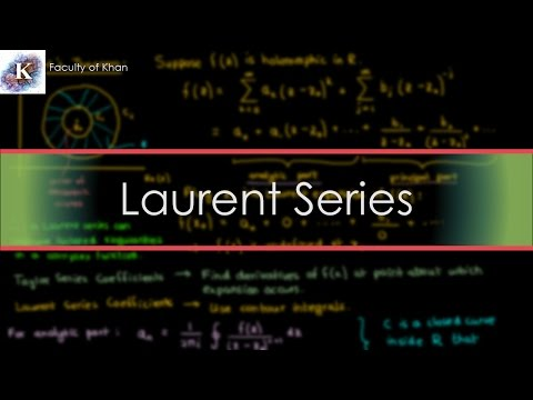 Laurent Series of Complex Functions