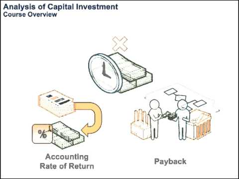 Analysis of Capital Investment