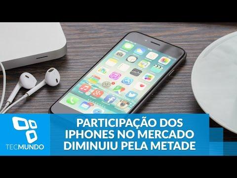 Participação Dos IPhones No Mercado Nacional Diminuiu Pela Metade