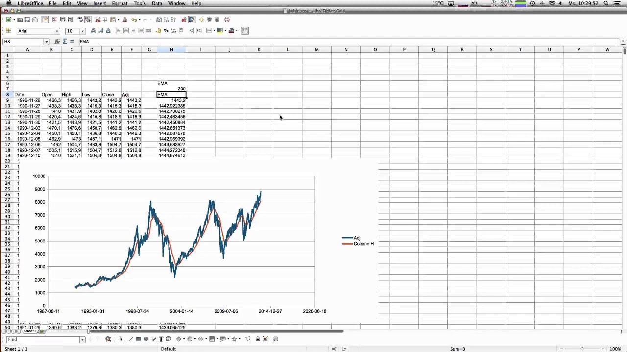 Arbeiten Mit Excel In 15 Minuten Zum Dax Handelssystem