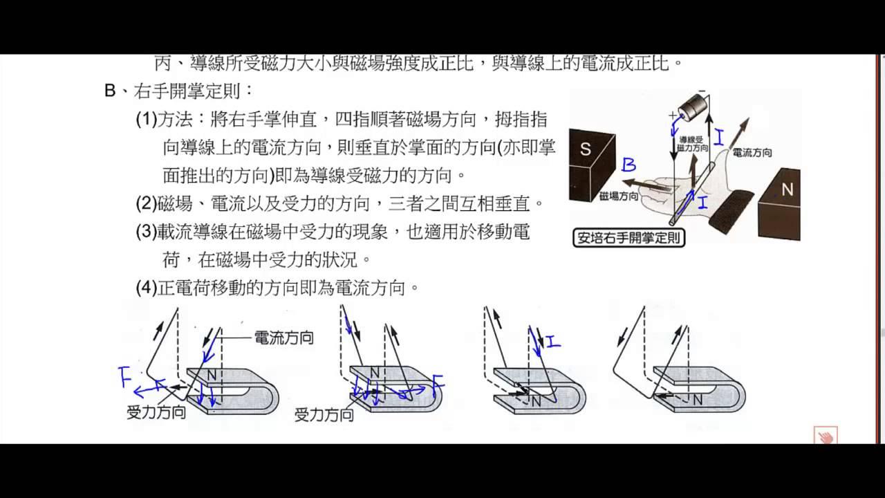 基礎物理一 5 1 安培右手開掌定則【莫斯利高中自然科教學網】 - YouTube