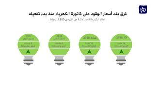 الحكومة ترفع أسعار الكهرباء بفاتورة شهر آذار - (28-2-2018)