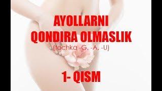 DOKTOR-D: AYOLLARNI QONDIRA OLMASLIK. (TOCHKA G- A- U) 1-QISM