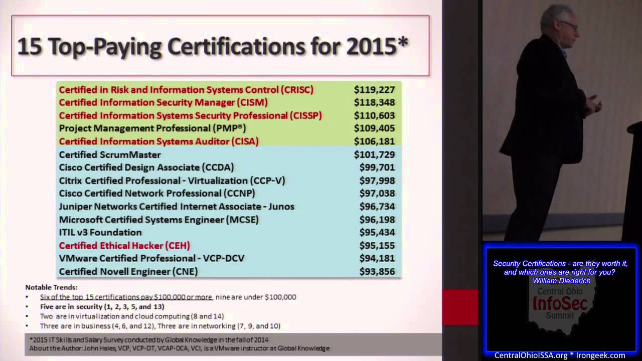 Cois Ma04 Security Certifications Are They Worth It And Which Ones